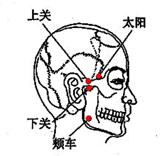 上關穴,治療頭面部及五官疾病的大穴 - 每日頭條