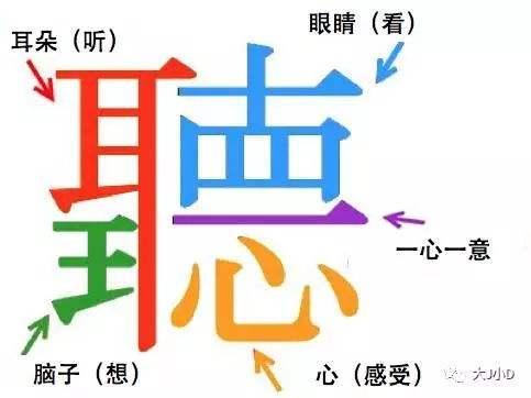 你能領略單位領導的意思嗎?戲說領導題詞中文的拆文解字! - 每日頭條