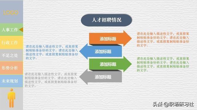 人事行政部工作總結匯報PPT(專用模板),框架完整,拿來即用 - 每日頭條