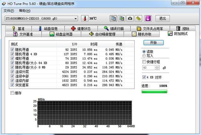 16T硬碟全國首測!希捷EXOS X16銀河企業級硬碟測試 - 每日頭條