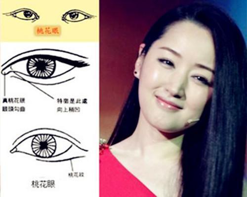 您認為在中國知名度最高,最漂亮的眼型是哪個? - 每日頭條