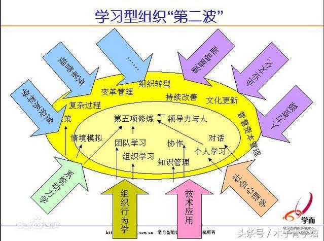人力資源管理經典理論 - 每日頭條
