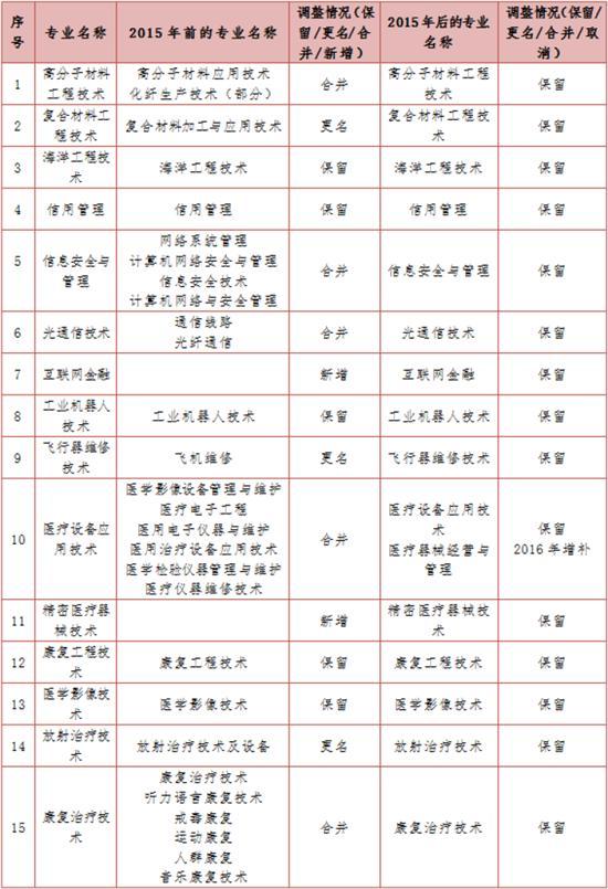 杭州這類居住證申領對象有變化!具體如何辦理?問答來了 - 每日頭條