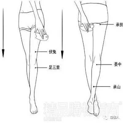 刮一刮能瘦腿!自測腿型後:腿細3cm那都不叫事! - 每日頭條