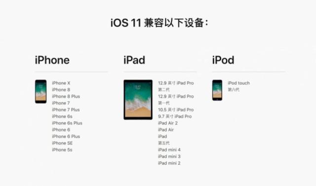 升級iOS 11後無法開機?別怕。手把手教你拯救你的iPhone! - 每日頭條