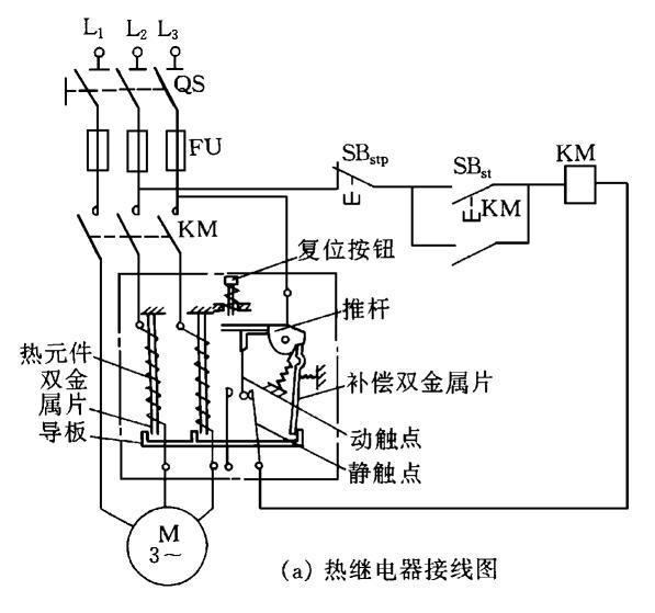 幾種常見低壓電器。這些可以算是常識了 - 每日頭條