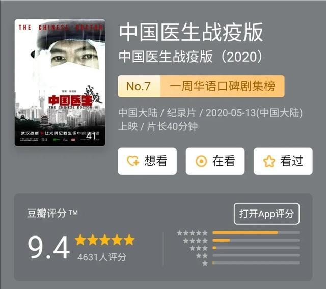 必看!這部豆瓣評分9.4分的紀錄片。是華西人在武漢最好的記錄! - 每日頭條