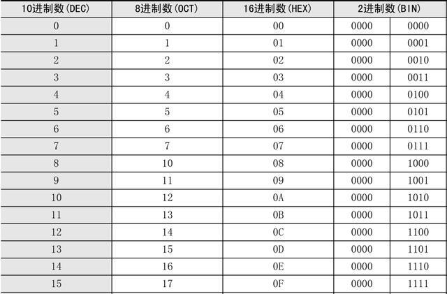 三菱PLC的數據篇說明 - 每日頭條