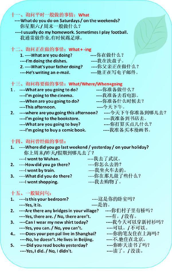 這些小學英語常用口語。家長每天和孩子練練。就能贏在起跑線上! - 每日頭條