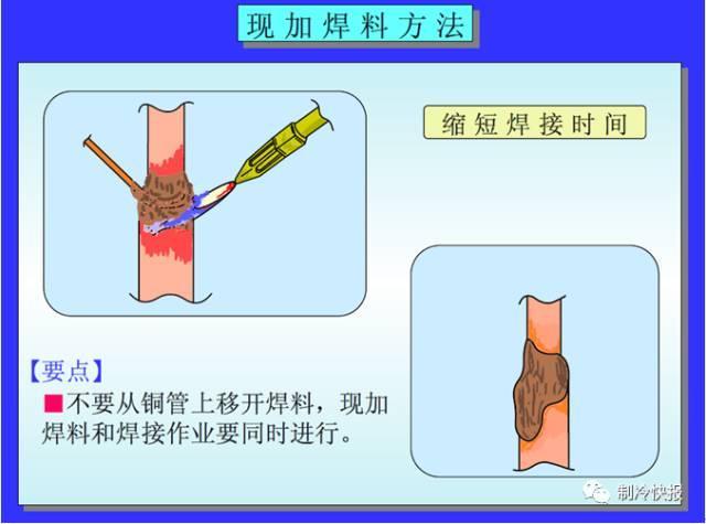 關於製冷空調銅管焊接。有這篇文章就可以 - 每日頭條