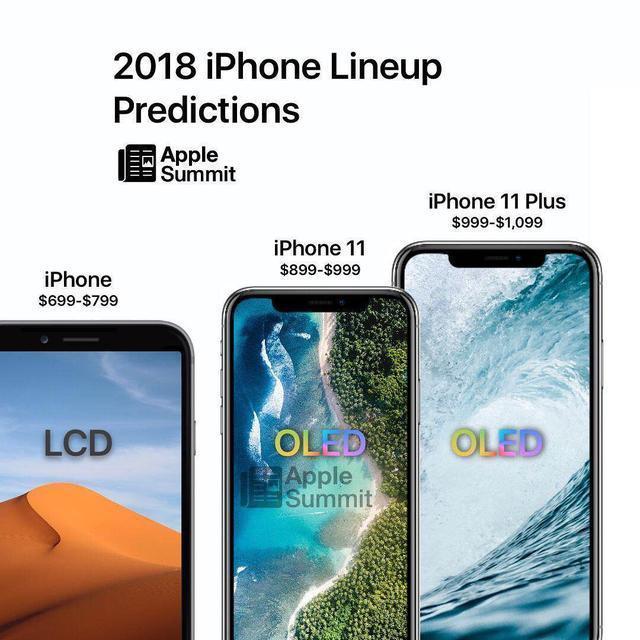 蘋果iPhone 11兩款手機支持雙卡雙待:特供國內用戶 售價或提高 - 每日頭條