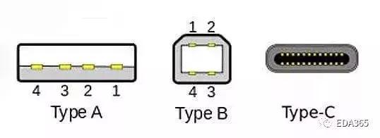 USB各類接口尺寸及其封裝 - 每日頭條