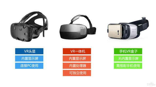VR怎麼玩⑧:萬能文章解決「VR買什麼好」大難題 - 每日頭條