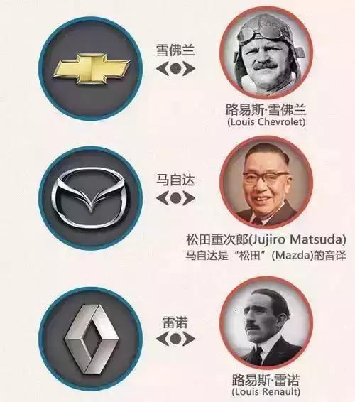 兩分鐘讓你看懂各大汽車品牌標誌。非常值得收藏! - 每日頭條
