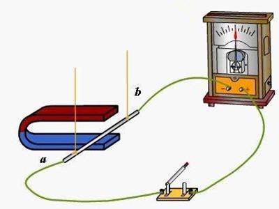 在電磁場中。導體感應出電流的本質是什麼呢? - 每日頭條