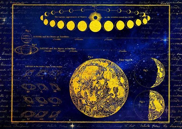 星盤卜卦答案從哪找?超全12宮位統管清單,教你正確識別象徵星 - 每日頭條