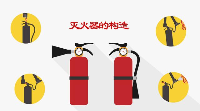 2018一消考試《消防安全技術實務》滅火器的構造 - 每日頭條