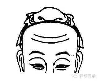 相術學堂:通過額頭皺紋看吉兇 - 每日頭條
