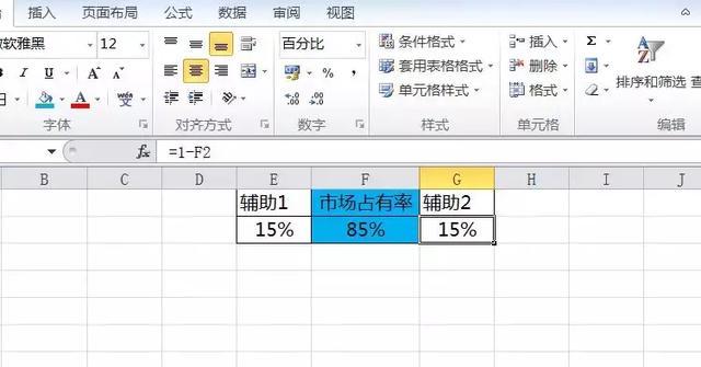 怎麼用Excel圖表展示百分比數據才好看? - 每日頭條
