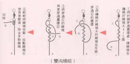 一看就會!魚鉤和魚線的綁法圖解。魚鉤漁線和魚竿應該怎麼綁 - 每日頭條