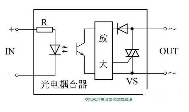 直流和交流固態繼電器電路原理圖 - 每日頭條