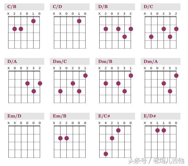 斜槓和弦(Slash chords) - 每日頭條