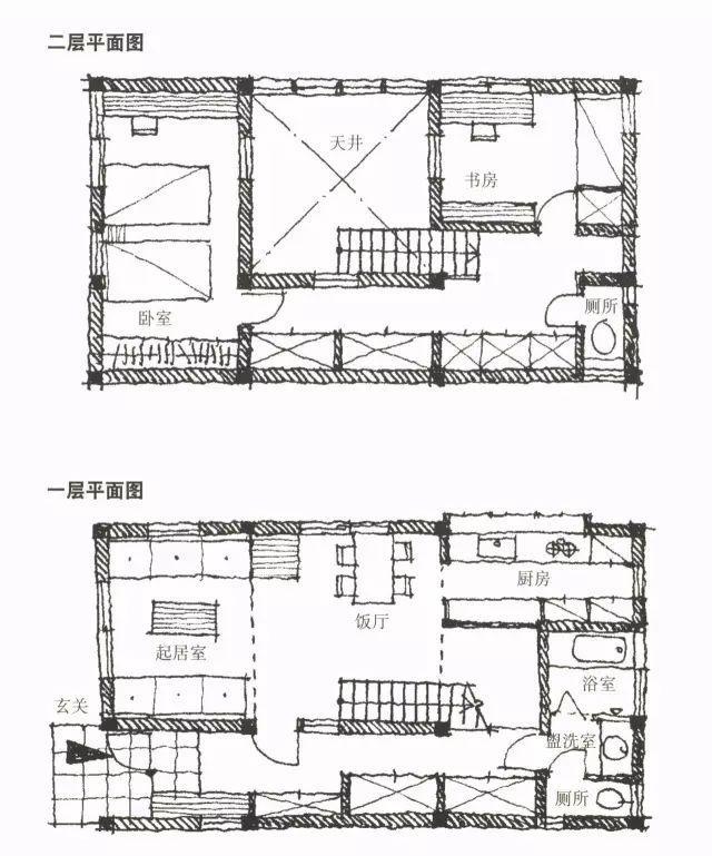樓梯設計六大法則-04|常見的錯誤樓梯,以及不犯錯誤的技巧 - 每日頭條