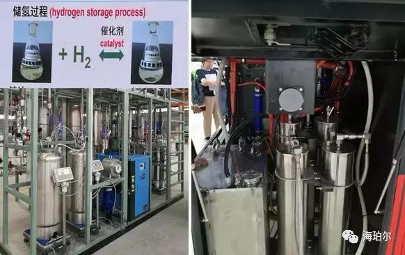 氫氣儲存方式多樣,安全可控! - 每日頭條