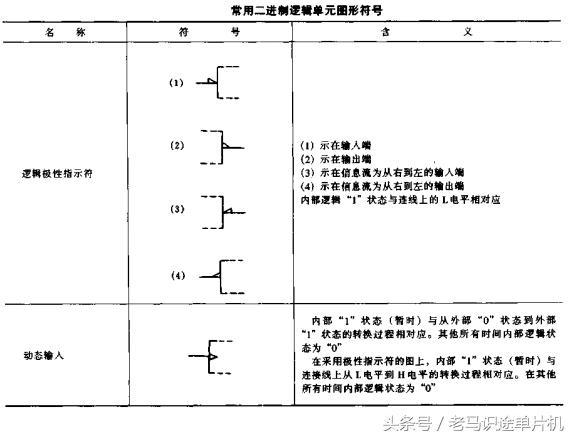 電工基礎2-常用電器系統圖,電路圖用圖形符號 - 每日頭條