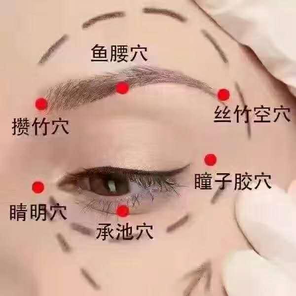 眼睛的6個主要穴位及按壓功效! - 每日頭條
