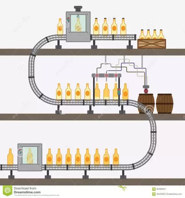 巴氏殺菌會讓我們的啤酒變得難喝麼? - 每日頭條