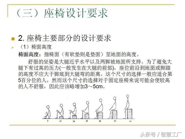 人因工程學——作業空間設計(人體因素、作業姿勢……) - 每日頭條