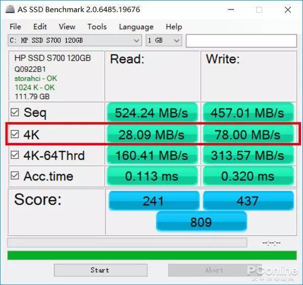 了解這些小知識,選購SSD竟變得如此簡單! - 每日頭條