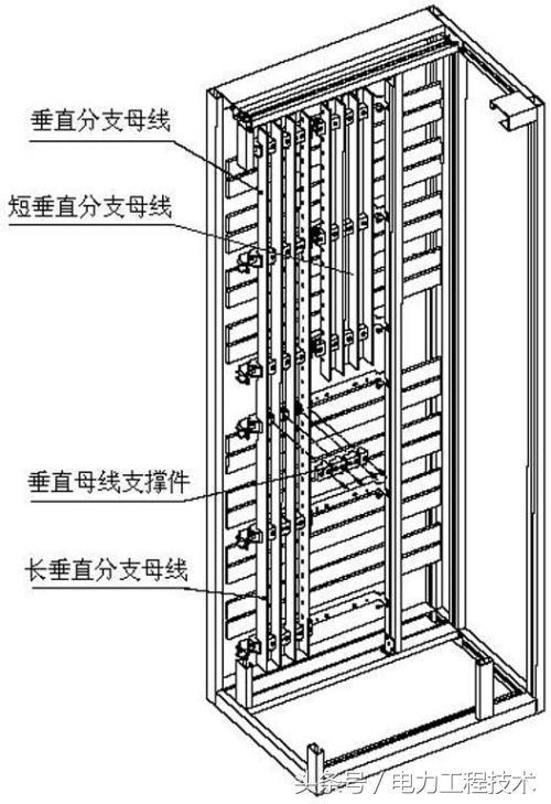 銅排如何選擇?銅排的載流量如何計算?電力工程技術專家分析! - 每日頭條