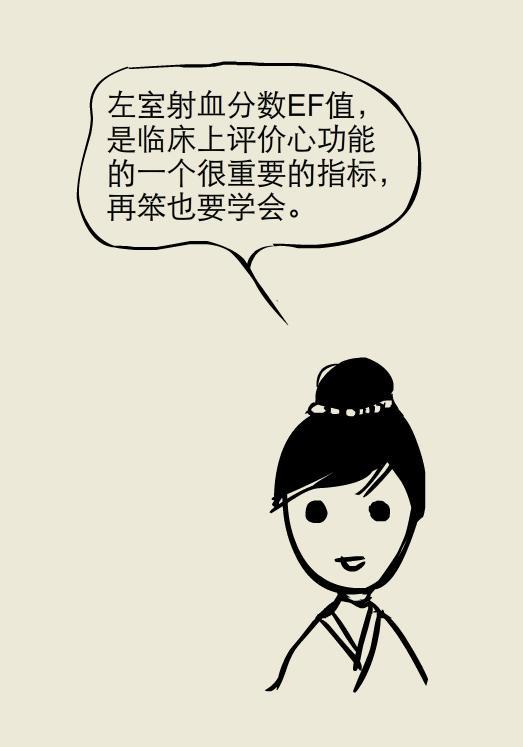 小大夫專業漫畫:如何測量左室射血分數LVEF? - 每日頭條