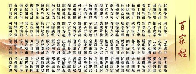 這7個漢姓基本都不是漢人,歷史上還都是貴族,看看有你的姓嗎? - 每日頭條