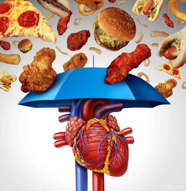 什麼是好膽固醇,壞膽固醇?如何降低血膽固醇水平? - 每日頭條