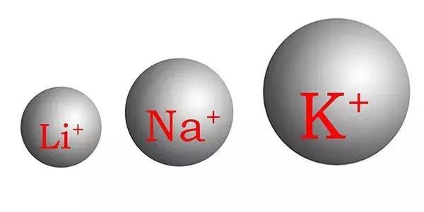 以「不變」應萬變:曲選輝團隊報導新型高性能鉀離子電池負極材料 - 每日頭條