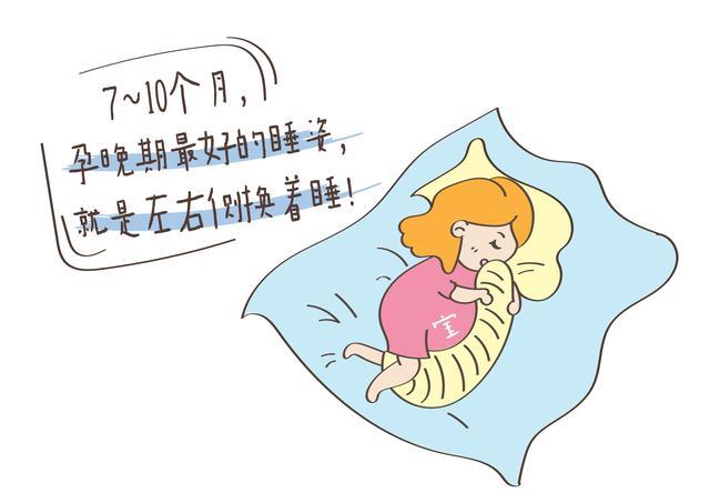 懷孕後這幾個階段,是胎兒大腦發育最高值,聰明孕媽都這樣睡 - 每日頭條