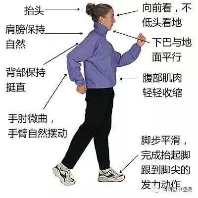 7種走路姿勢竟暗藏著大問題!過度走路危害多 - 每日頭條