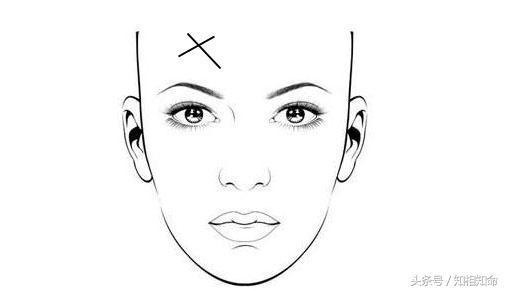 額頭的十種紋路。分別代表著十種命運。見過的人都說特準 - 每日頭條