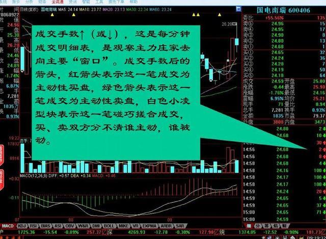 股市入門必須學會炒股基礎,通俗易懂!請謹記! - 每日頭條