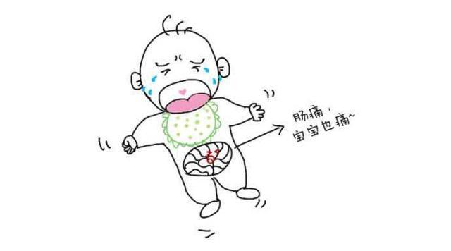 新生兒腸脹氣。一直哭鬧怎麼辦? - 每日頭條