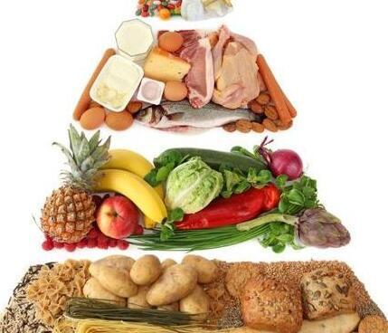 淋巴癌化療後吃什麼好 - 每日頭條