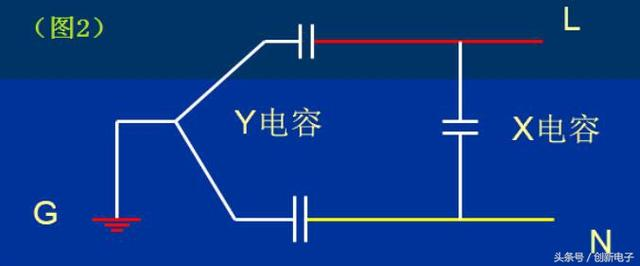 溫故知新:電子基礎知識:安規電容介紹 - 每日頭條