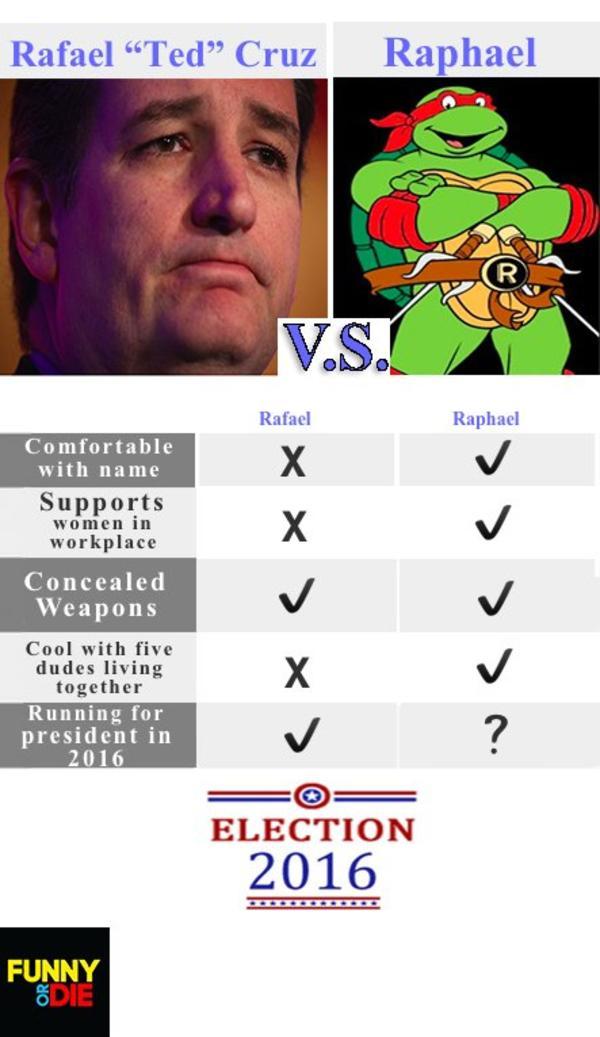 Helpful chart comparing Rafael Ted Cruz with Raphael the