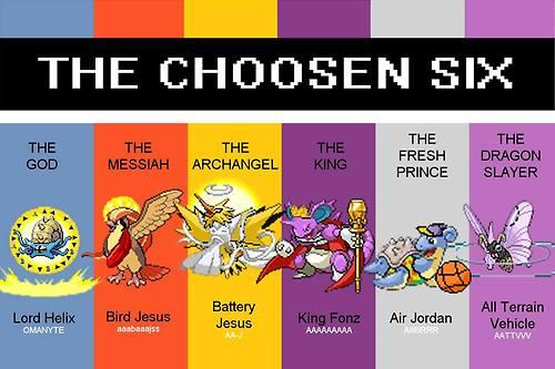 Twitch Pokemon Characters Plays