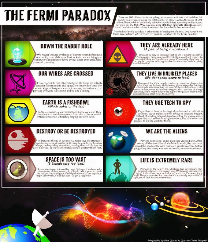 Quarks to Quasars Infographic
