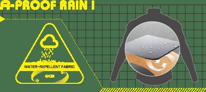 A-PROOF RAIN I