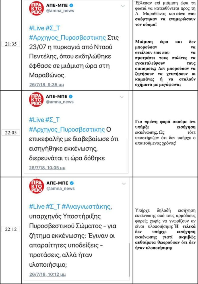xristofilopoulou17